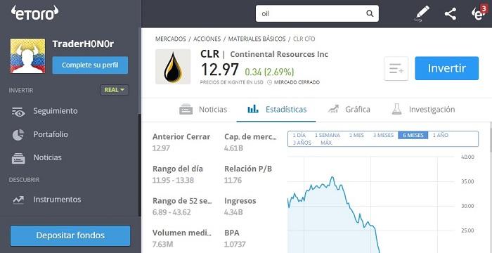 acciones de empresas petroleras en etoro